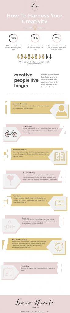 infographic on creativity