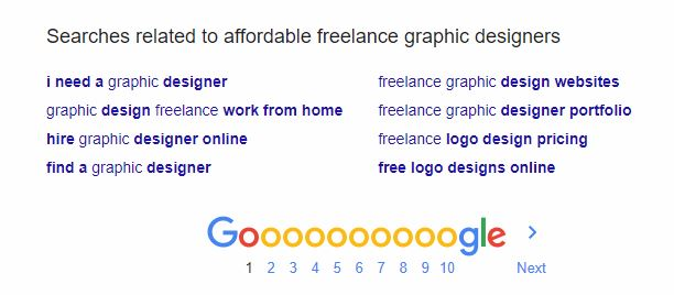 "Screenshot of the search items for ""graphic designer"" in Google"
