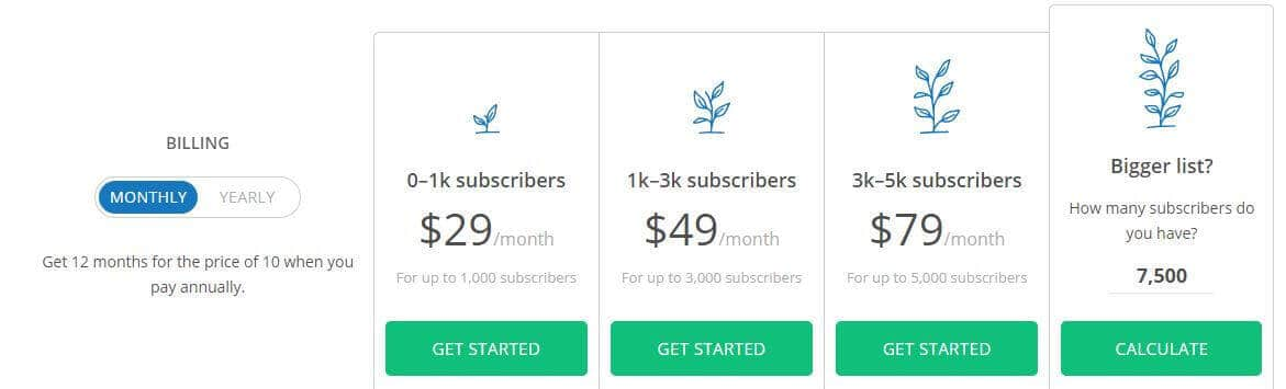 Pricing table for ConvertKit