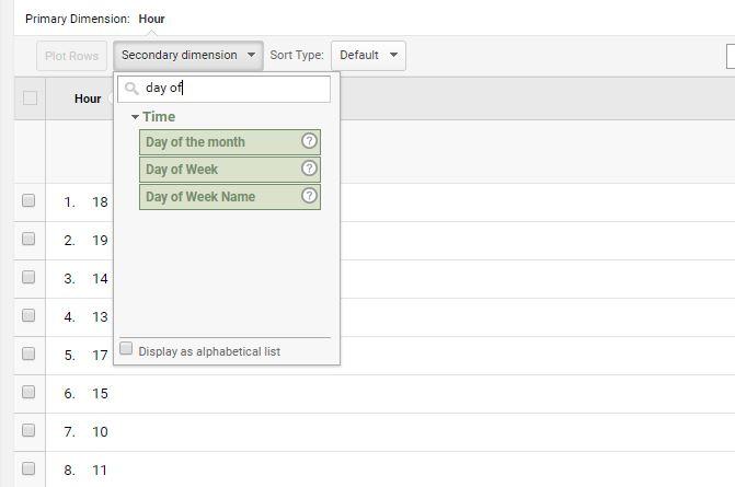 Screenshot of google analytics interface