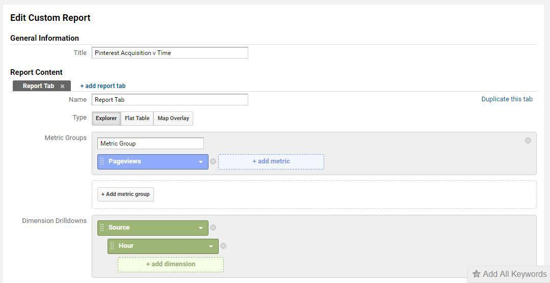 Custom report in Google analytics