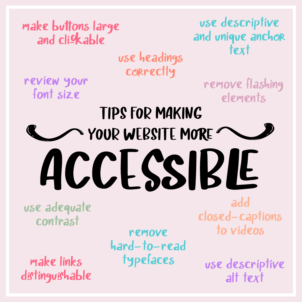 A graphic that lists the different tips for making your website accessible