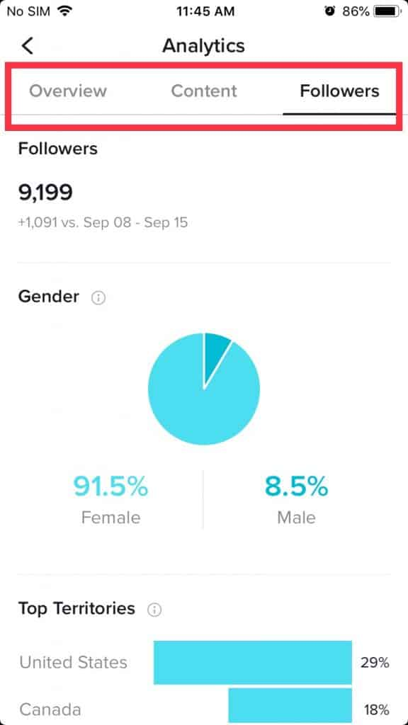 A screenshot of TikTok analytics
