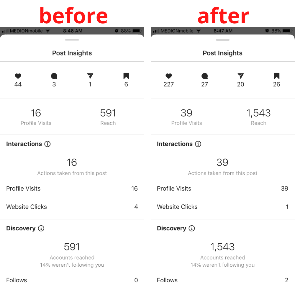 A side by side comparison of Instagram analytics