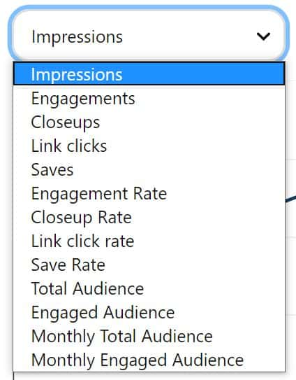 A screenshot of all the different metrics you can choose from Pinterest analytics dropdown