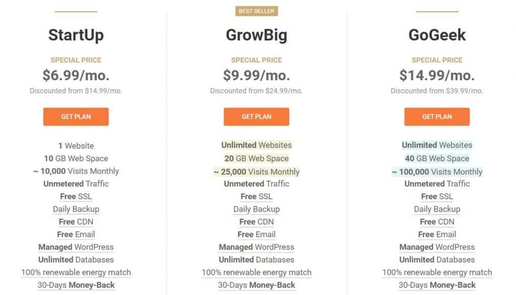Screenshot of siteground's pricing